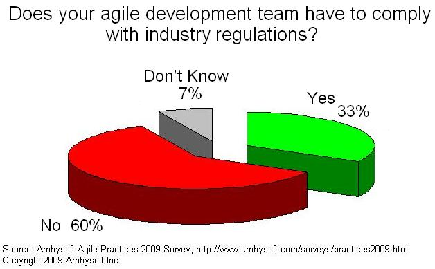 Agile and regulatory compliance